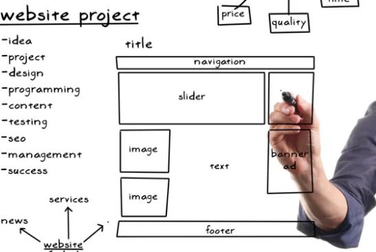 Web designer in Johannesburg